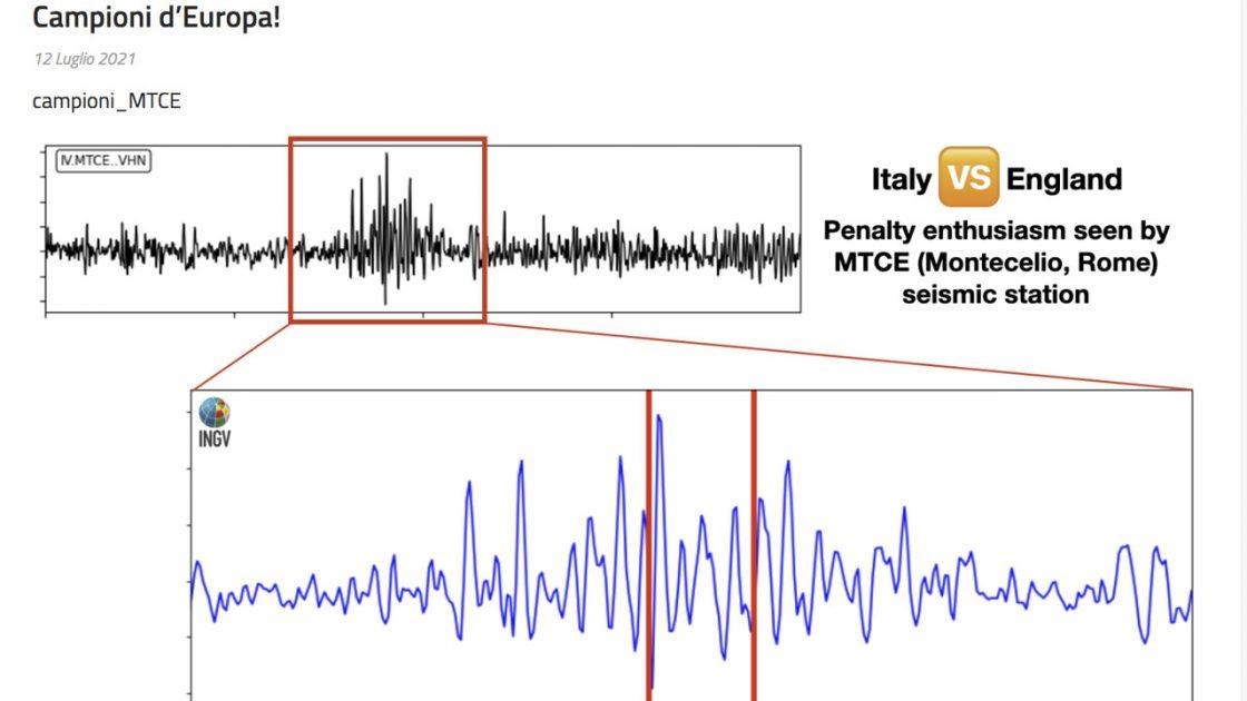 sisma europei terremoto esultanze
